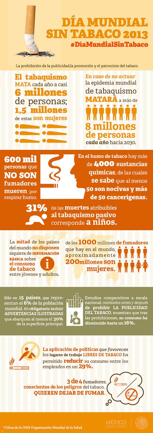 infografiadiasintabaco
