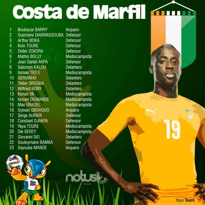 COSTA DE MARFIL OK