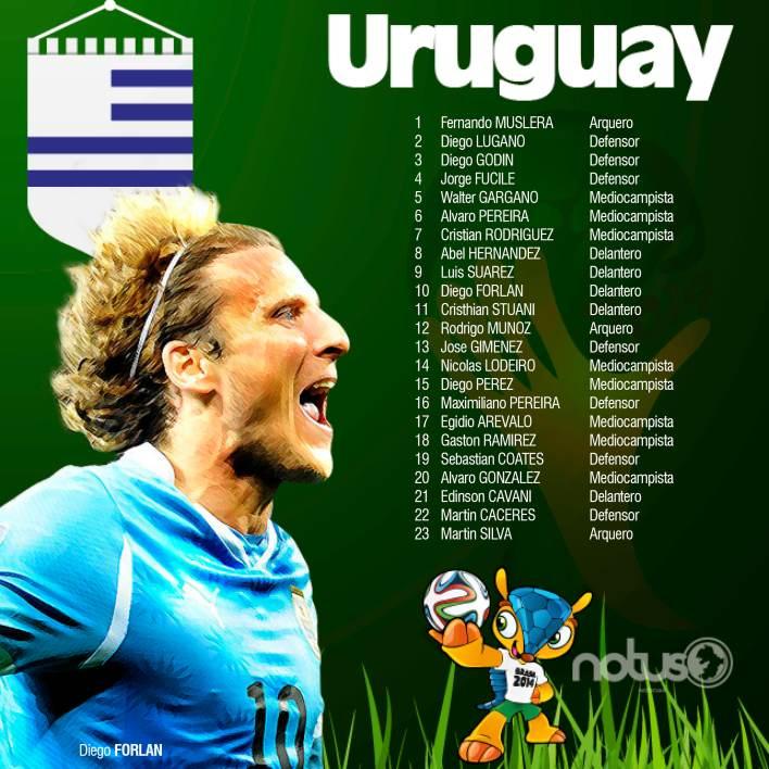 uruguay OK