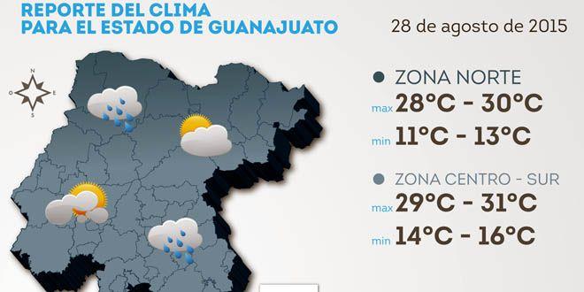 Reporte del clima 28 de agosto
