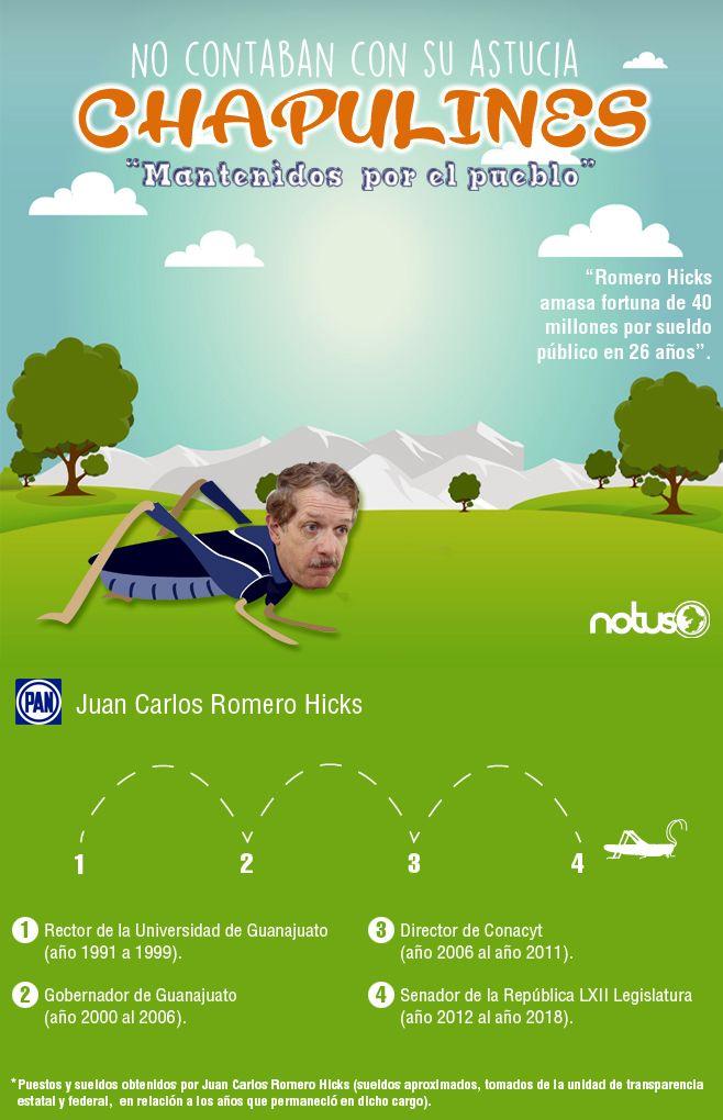Romero Hicks Chapulines