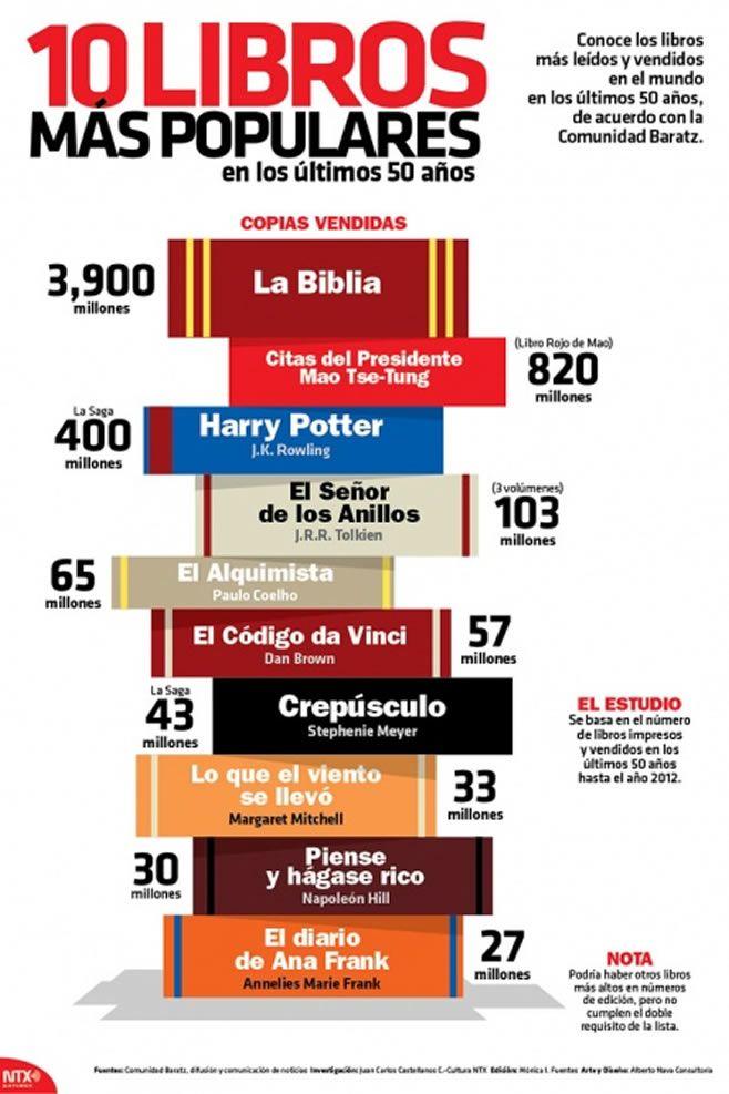 libros21081511