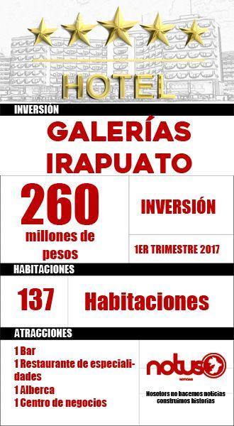numeralia_plaza_galerias_irapuato