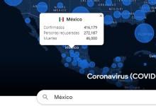 Photo of México alcanza tercer lugar mundial de muertes por la Covid-19