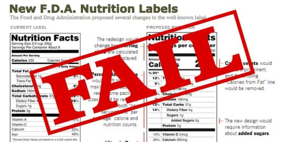 Nourishing Liberty: FDA's new labels leaves out labeling GMOs