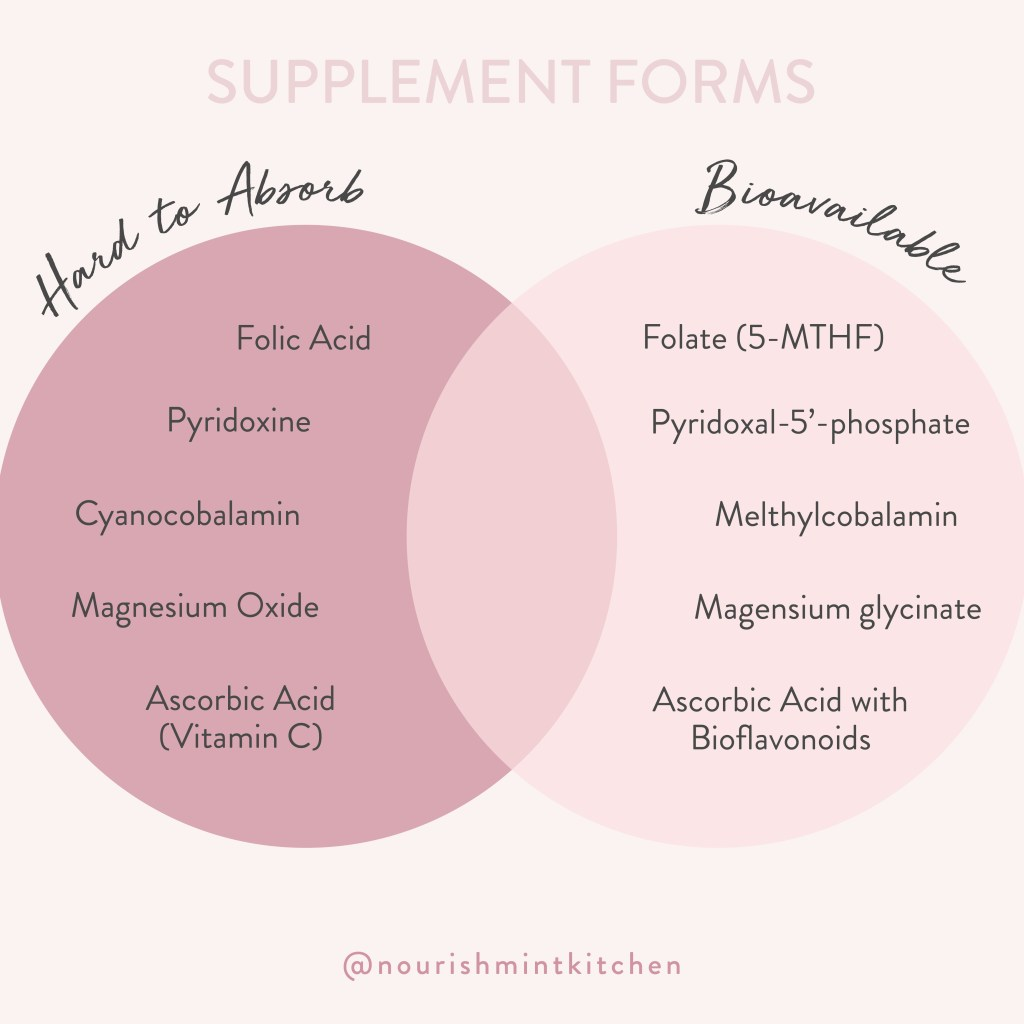 How to Choose High Quality Vitamins & Supplements, that actually work! Toxic ingredients to avoid, bioavailability, sourcing and purity, and how to choose the most cost effective option.