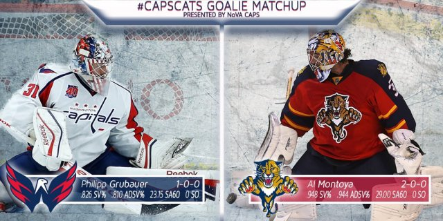 caps-cats-goalie-matchup