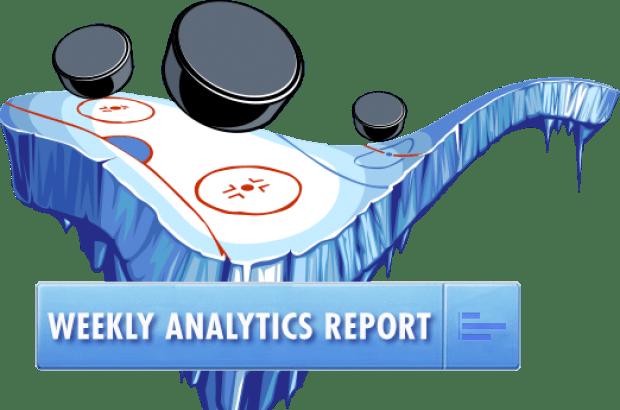 weeklyanalyticsreport