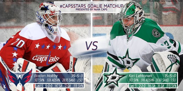 caps-stars