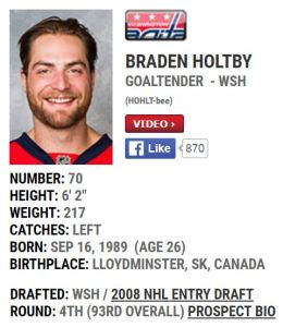 braden-holtby-washington-capitals-bio