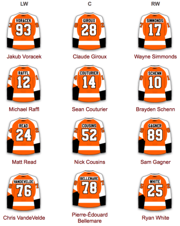 Flyers forward lines