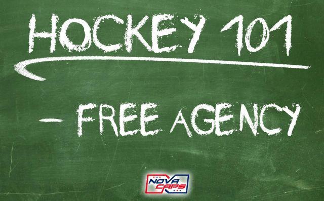nhl-free-agency-101