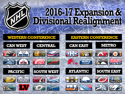 expansion-draft-divisional-realignment