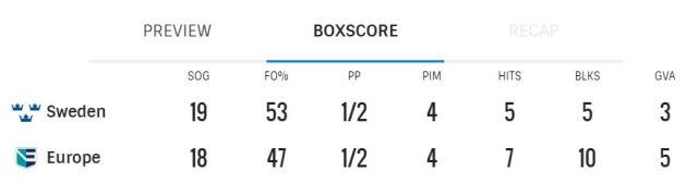 period-2-stats