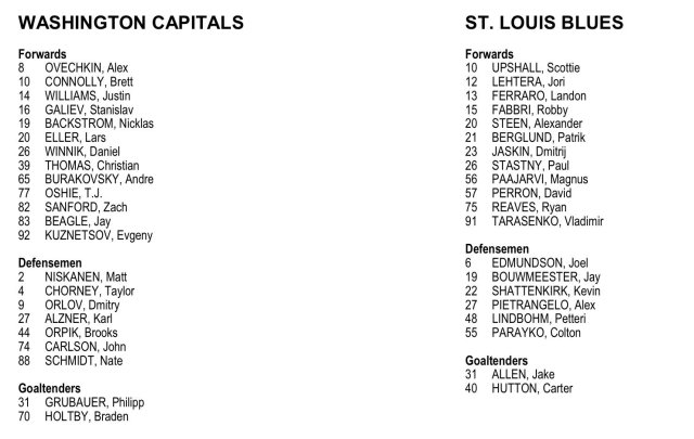 blues-caps-rosters