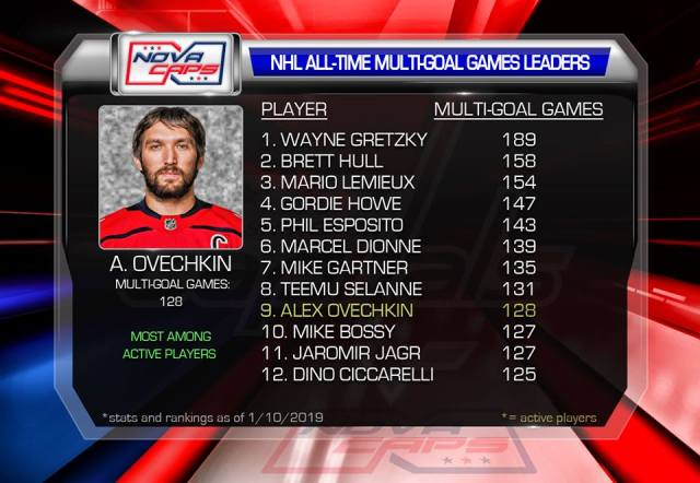 ovi multi-goal game graphic vs boston jan 2019