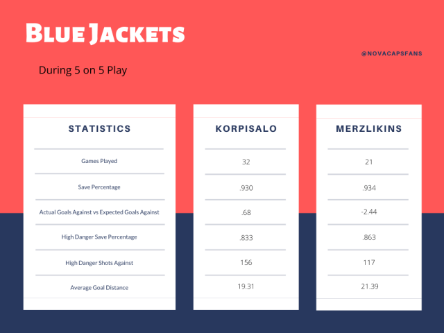 Blue Jackets (1)