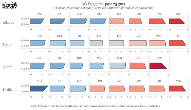 xgf-60 vs xga-60
