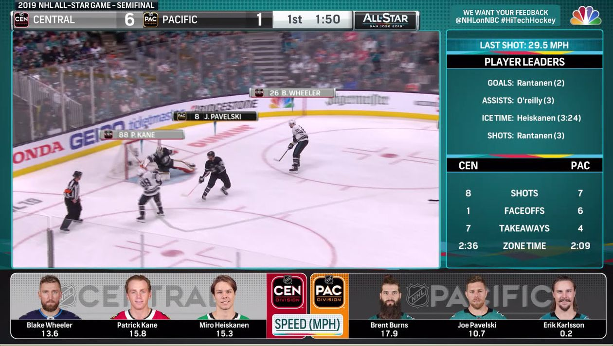 online sports betting nhl systems
