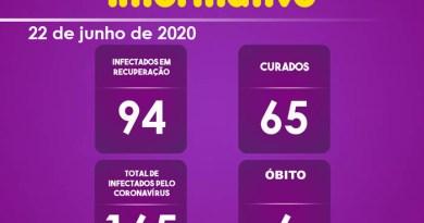 Prefeitura de Morro Agudo vai multar morador flagrado sem máscara facial na pandemia da Covid-19