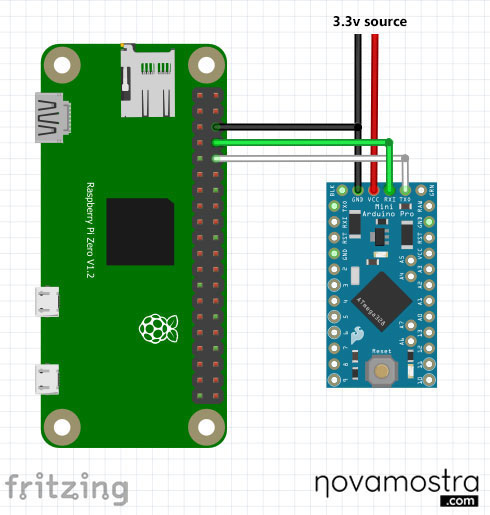 Raspi Arduino UART Schematic