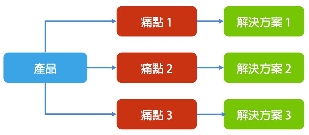 mindmap_1