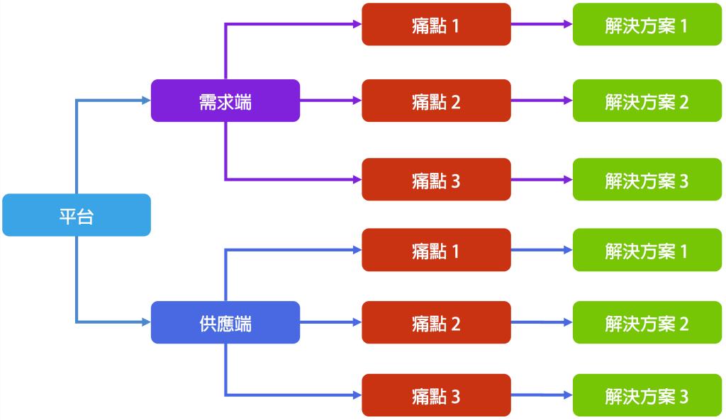 mindmap_2
