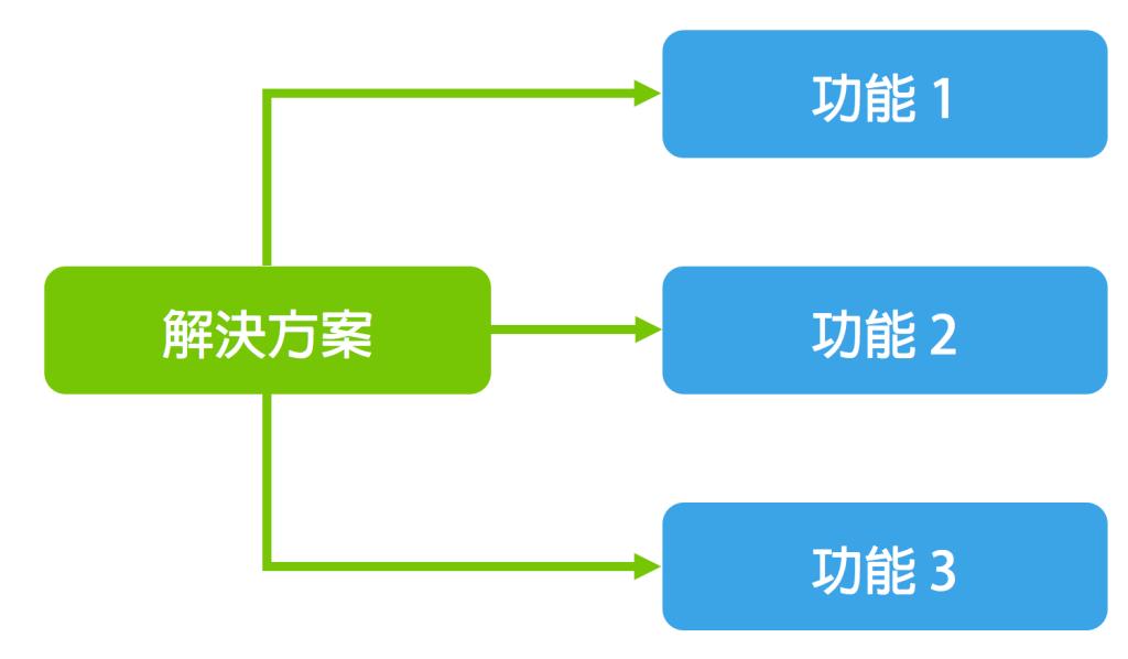 mindmap_3