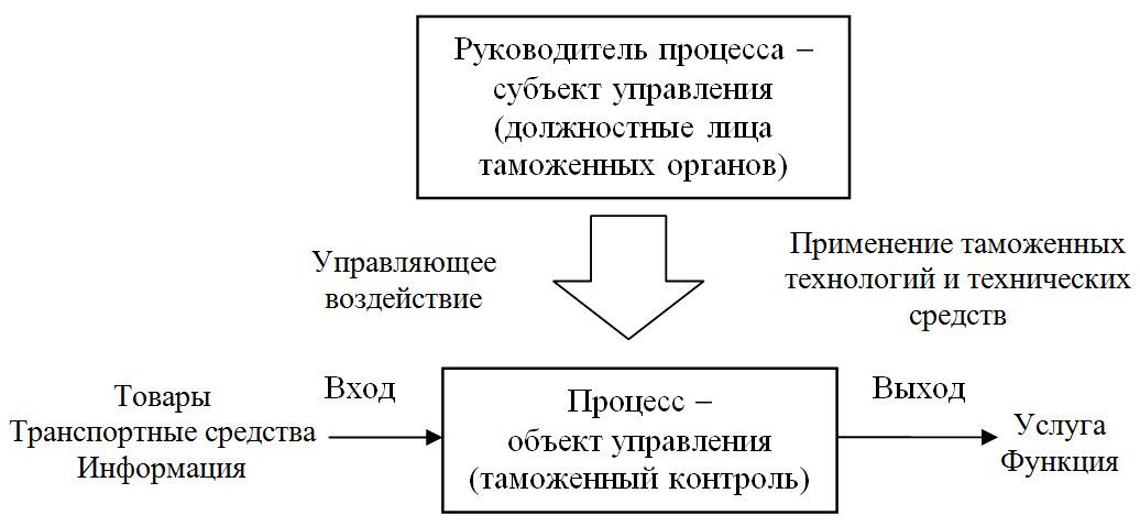 Образец Проекта Пожарной Сигнализации - remstroimontaj 146