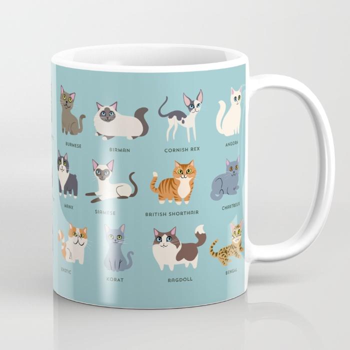 Cat Breeds Mug