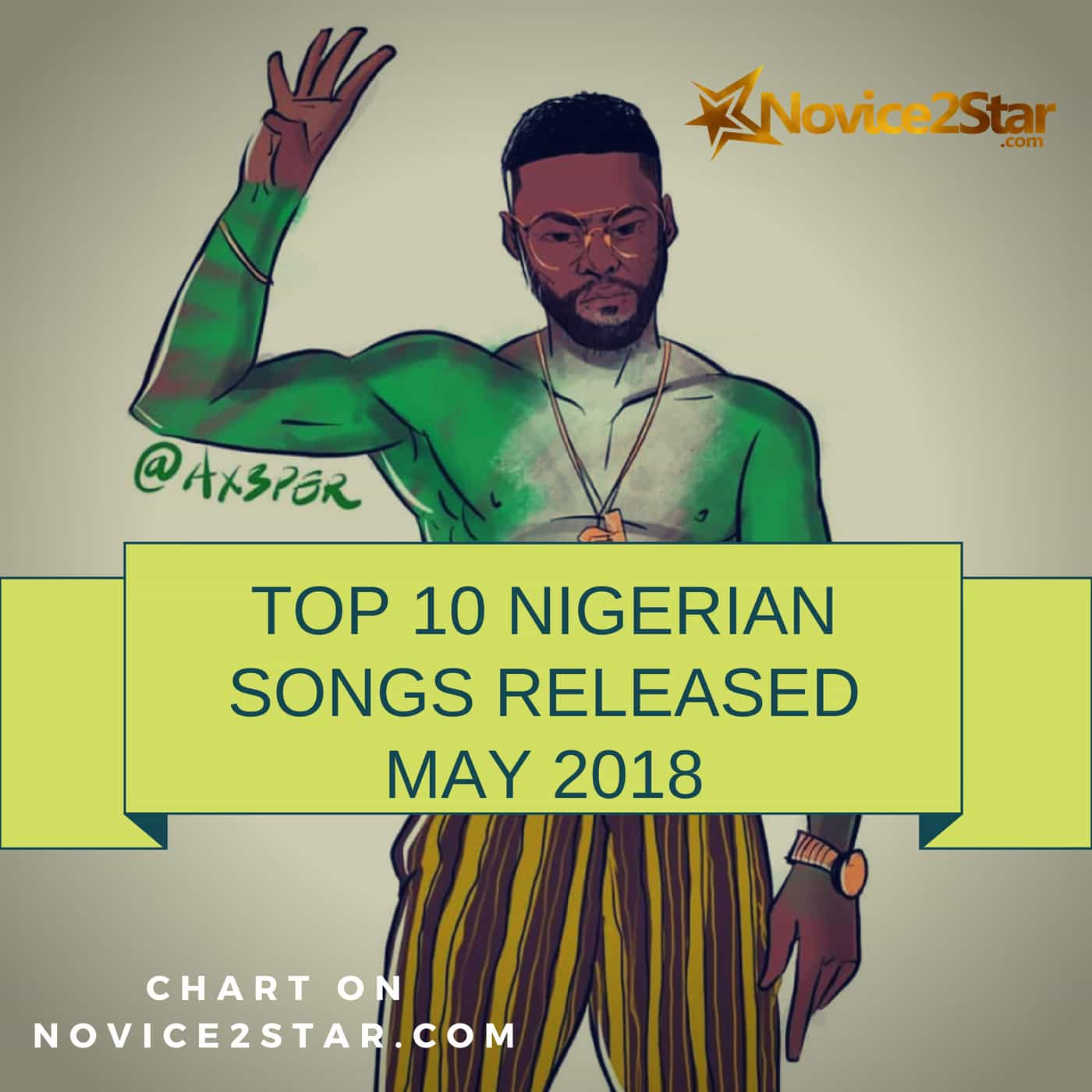 Top 10 nigerian naija songs released may 2018 - Welcome to the ghetto instrumental ...