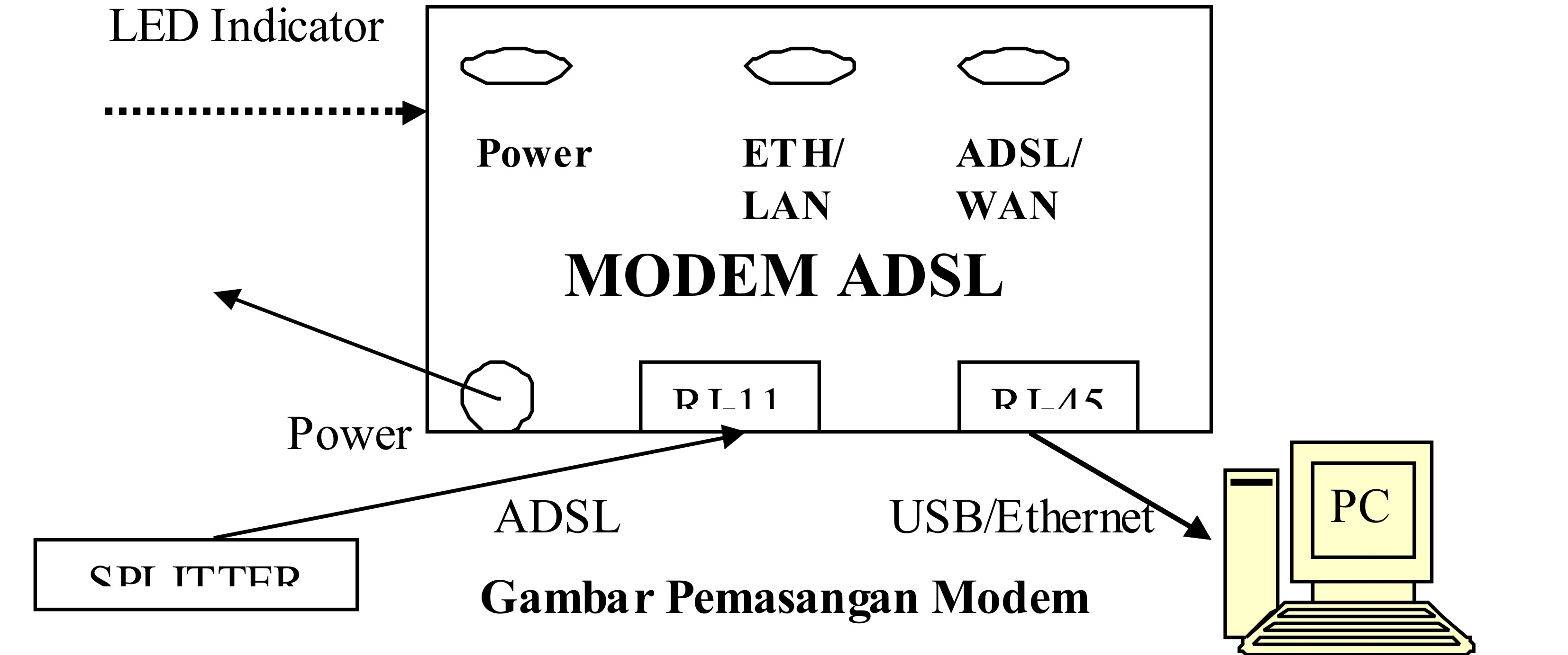 Lan Wiring Diagram