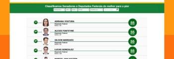 Deputados Federais do NOVO estão entre os 15 melhores no ranking dos políticos
