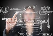 7 Etapas Para a Gestão de Empresas Eficaz