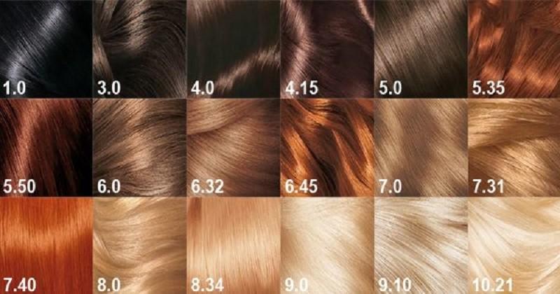 Вот что означают цифры на упаковке! Научилась красить волосы правильно
