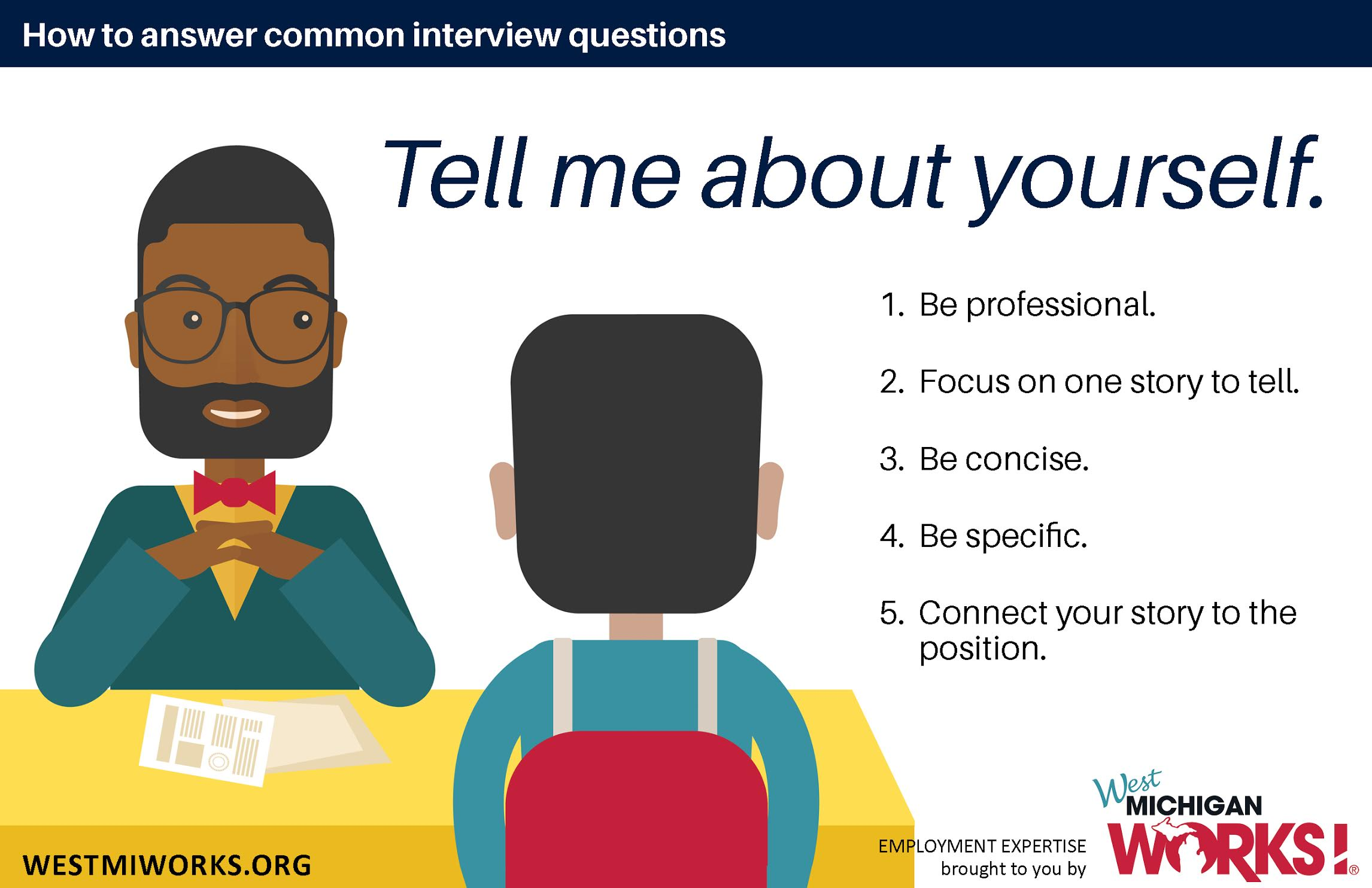 Editoru0027s Note: This Is The First In A Four Part Series About How To Answer Common  Interview Questions.