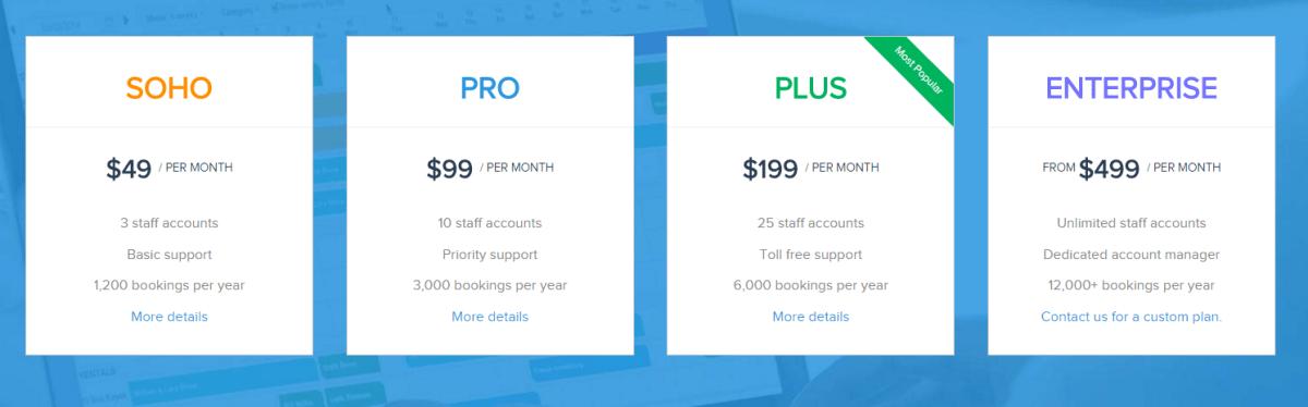 Checkfront's pricing plan