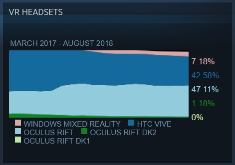 Steam-Hardware-August-2018
