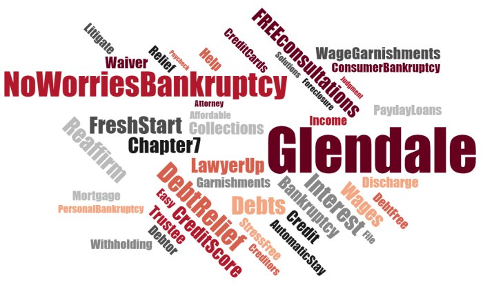 affordable bankruptcy law firm