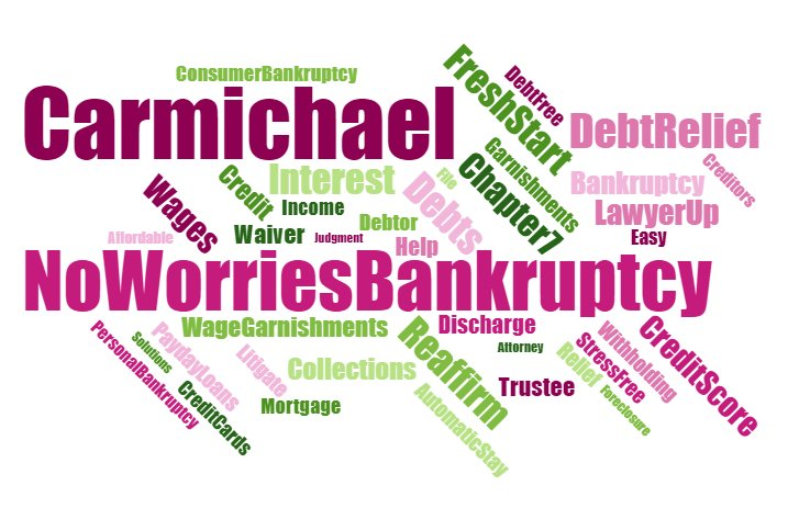 affordable bankruptcy solution