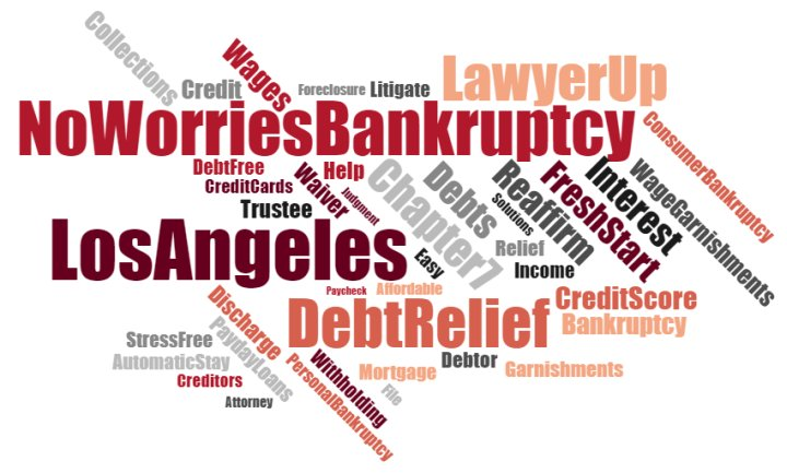 affordable bankruptcy lawyer