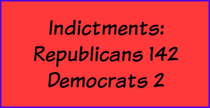 Indictments: Republicans 142, Deomcrats 2