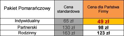 Ceny pakietów S7 po rabacie