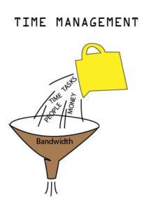 Time Management | Bandwidth