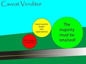 Caveat Venditor | So You Have Bad Customers?