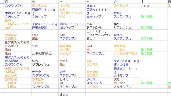 中央大学法学部に合格したH.H君(神戸高校出身)の学習計画  いかに効率よく内職するか