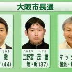 2014年 出直し大阪市長選 告示 候補者3名→4名(追記あり)