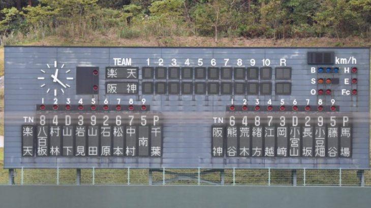 【悲報】阪神二軍の打線、地獄すぎる