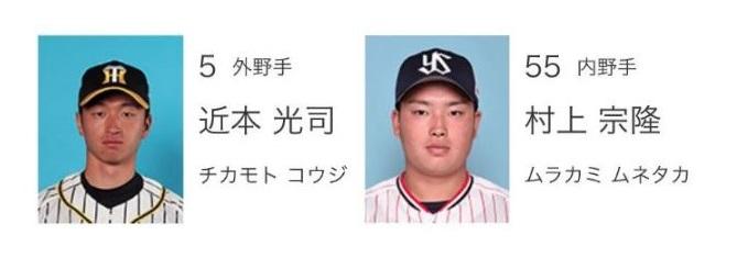 【新人王】阪神近本(24)とヤクルト村上(19)の最終成績比較