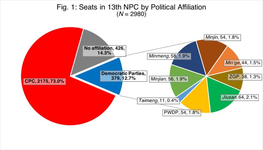 13th NPC Demo_Fig 1